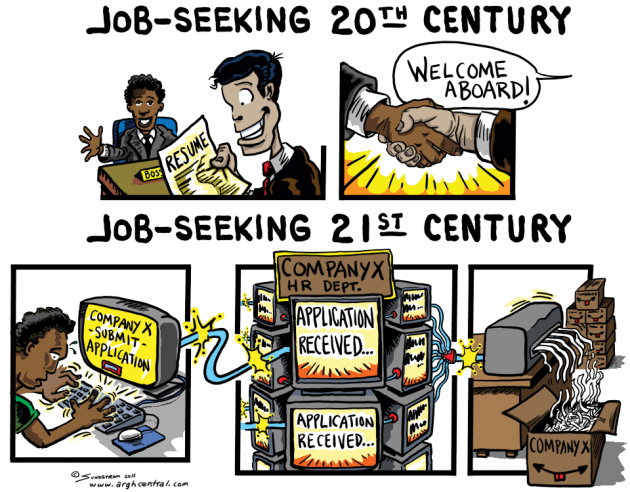"Wednesday BL-""ARGH!"" – ""21st Century Job Search"""